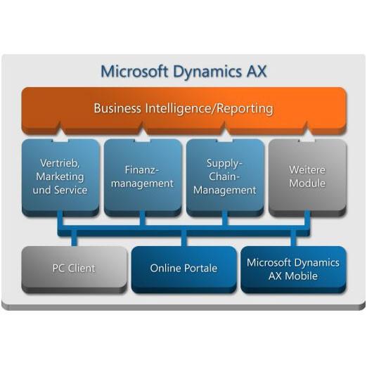 LOGO_Microsoft Dynamics AX