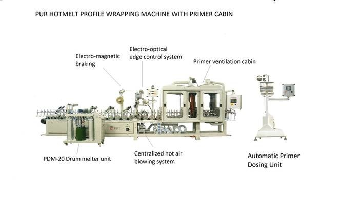 LOGO_PUR HOTMELT PROFILE WRAPPING MACHINE WITH PRIMER CABIN