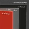 LOGO_ZANDT cargo: ZinkSFB®  ZinkStaubFarbBeschichtung