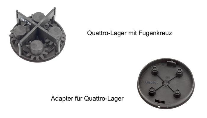 LOGO_Quattro- Lager / Adapter