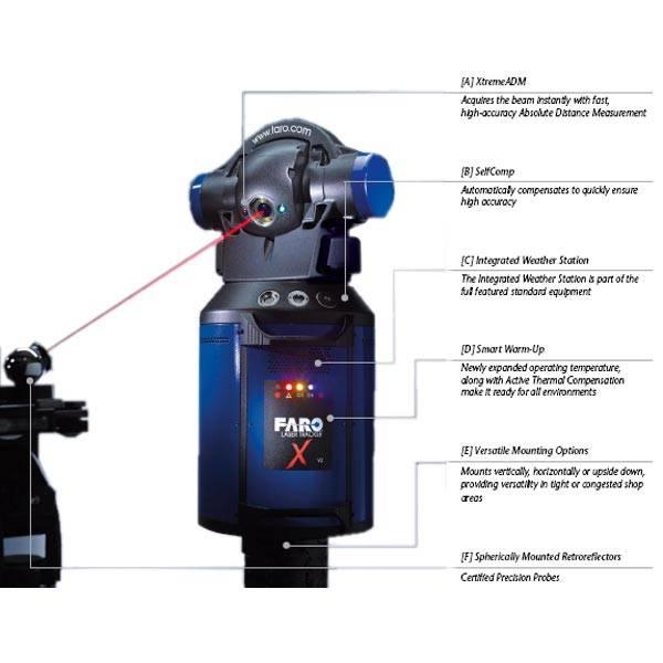 LOGO_FARO Laser Tracker X