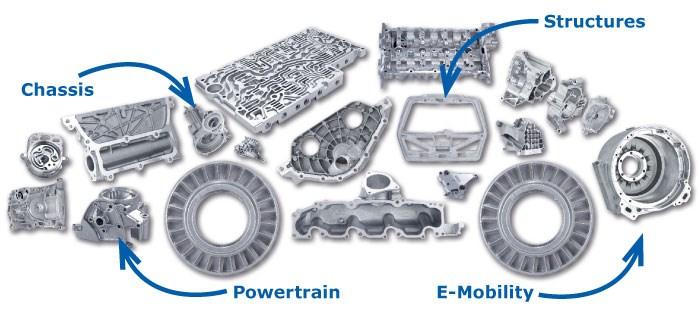 LOGO_Getriebe- & Motorkomponenten / Powertrain