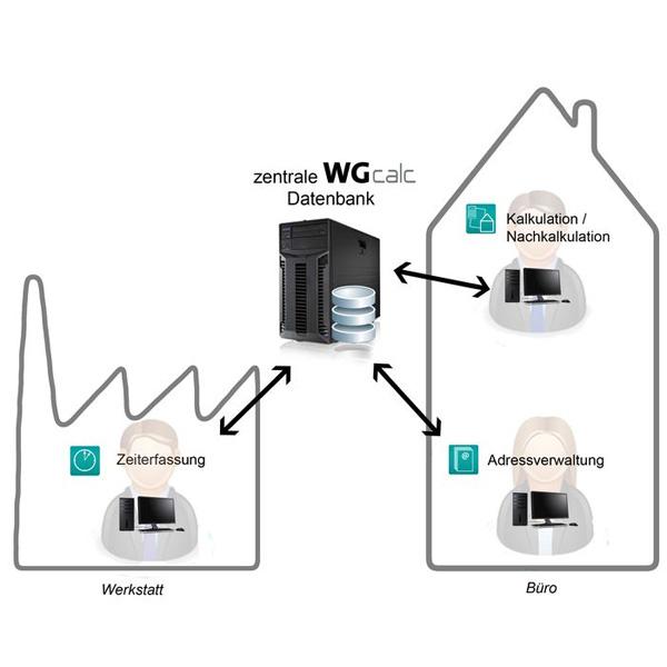 LOGO_WGcalc Mehrbenutzerfähigkeit