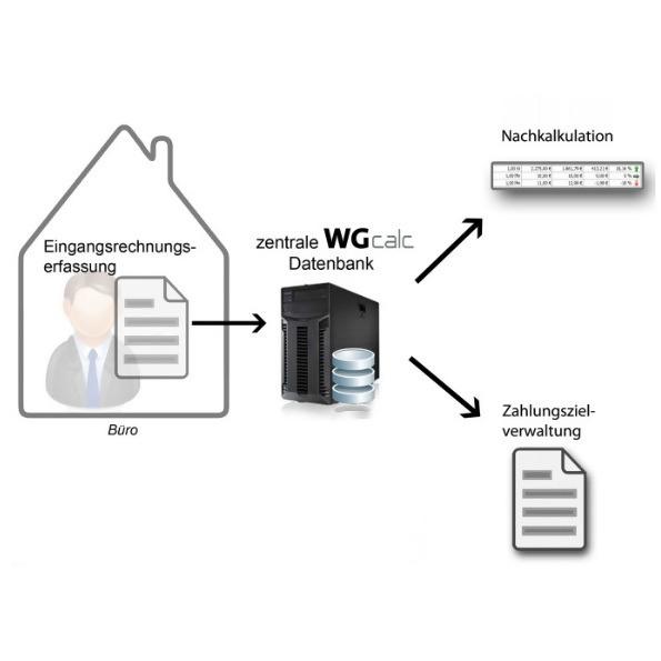 LOGO_Eingangsrechnungserfassung mit Nachkalkulation