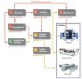 LOGO_CAD/CAM-Technologie