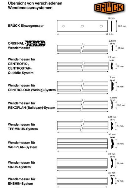 LOGO_Wendemesser-Systeme