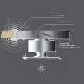 """LOGO_EUCO Fügefräser """"SmartJointer plus"""" mit diamantbestückten Schneiden in einem Aluminiumgrundkörper"""
