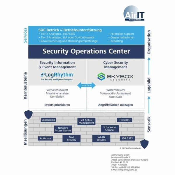LOGO_Security Operation Center (SOC)