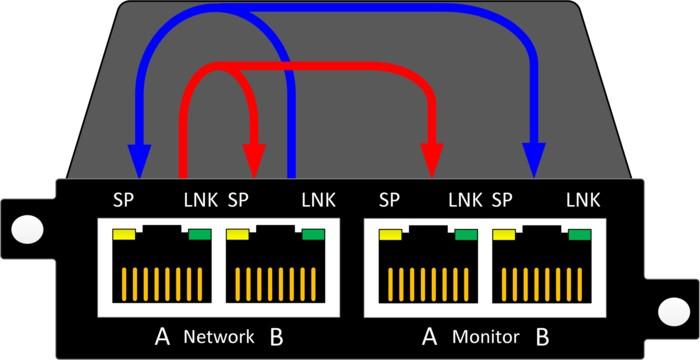 LOGO_Netzwerk TAPs von Garland Technology