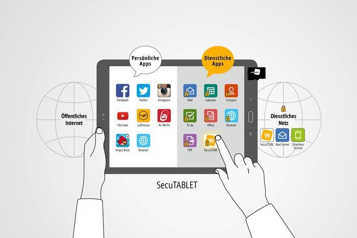 LOGO_BlackBerry stellt plattformübergreifende Lösung für sichere Sprach- und Datenkommunikation vor