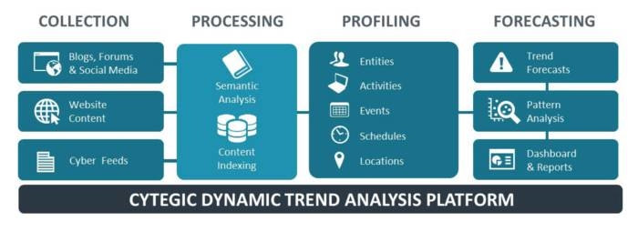 LOGO_DYNAMIC TREND ANALYSIS