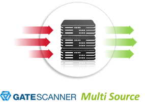 LOGO_GateScanner® Multi-Source