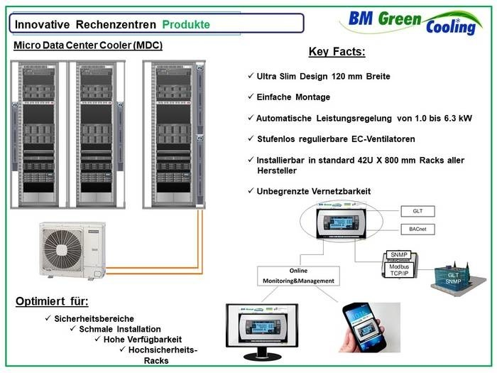 LOGO_BM Green Cooling IT-Klima Inverter Einstiegslösung
