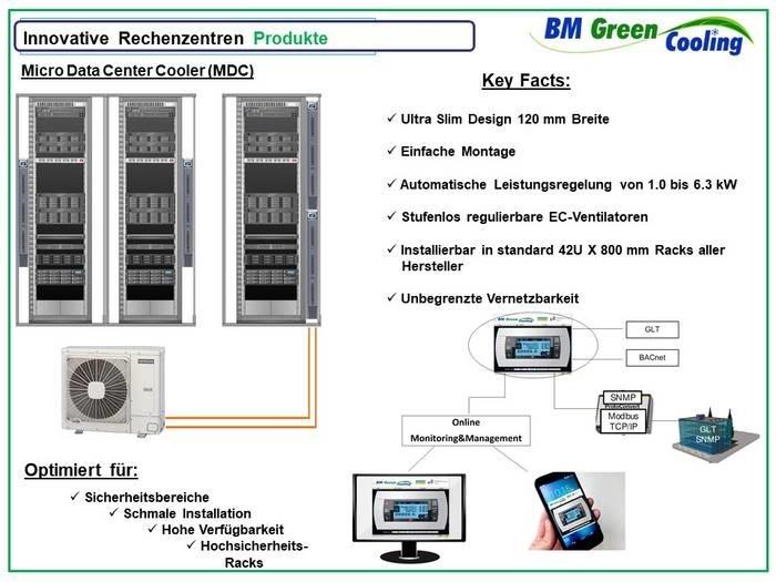 LOGO_BM Green Cooling IT-Klima Inverter Einstiegslösung