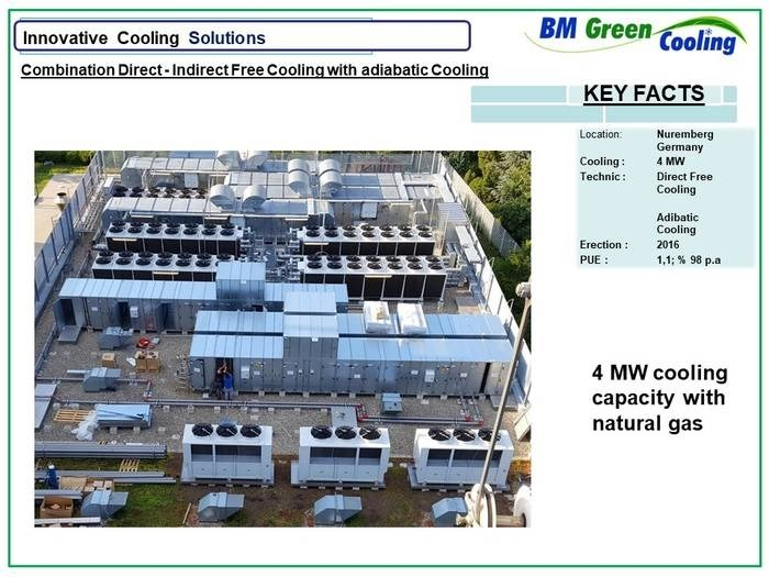 LOGO_Konzeption / Planung / Umsetzung 24/7 Service von energieeffiziente Rechenzentrumsklimatisierung
