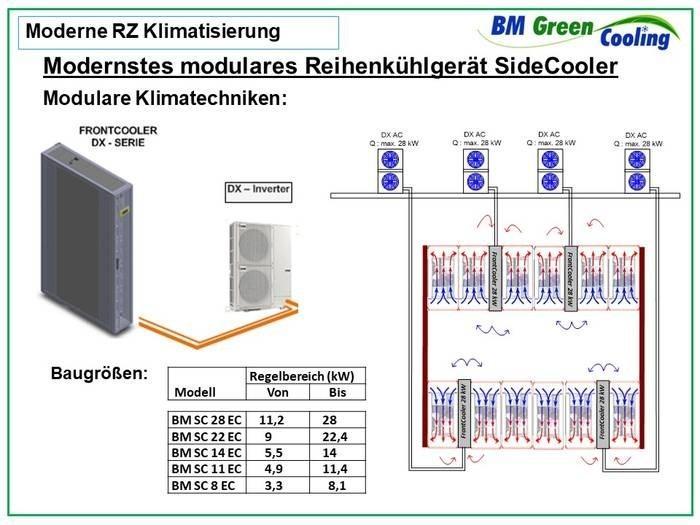 LOGO_BM SideCooler der 6. Generation DX (Klimasplittechnik)