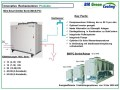 LOGO_BM Green Cooling Smart Chiller