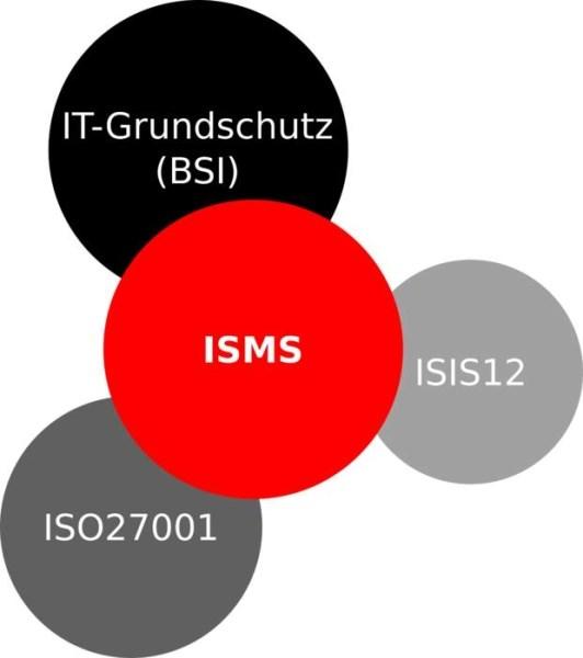 LOGO_ISMS (Informationssicherheitsmanagementsysteme)