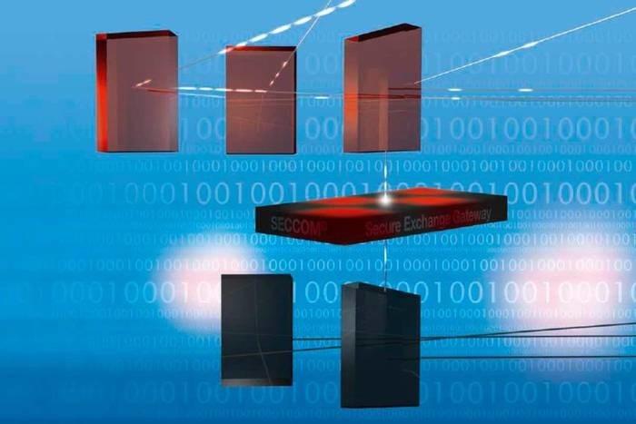 LOGO_Secure Exchange Gateway