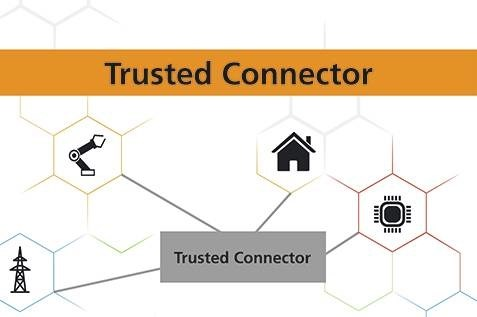 LOGO_Trusted Connector