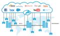 LOGO_Netzwerktransformation als Basis für die erfolgreiche Office 365 Implementierung