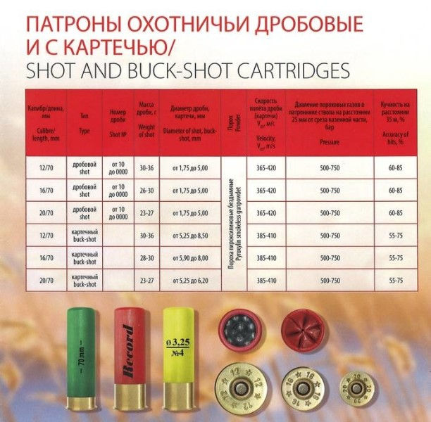 LOGO_Shot, buck-shot and slug hunting cartridges