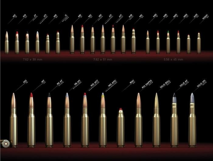 LOGO_Small arms ammunition 5.56 mm/ 7.62 mm/ 7.9 mm/ 12.7 mm