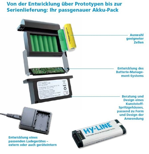 LOGO_Li-Ion Akku-Packs