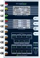 LOGO_PS300 (Multi-parameter Patient Simulator for ECG)