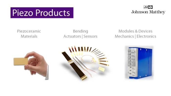 LOGO_Piezo Products
