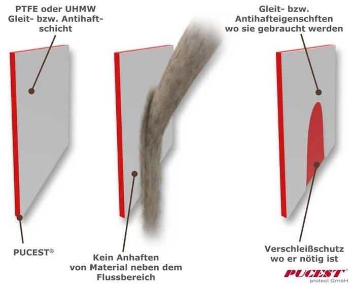 LOGO_PUCEST® slide Antihaft-Verschleißplatten