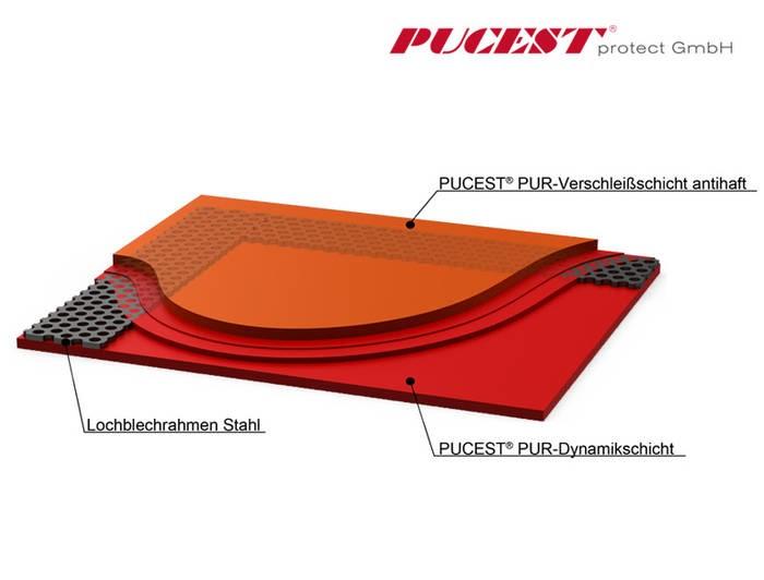 LOGO_PUCEST® Hybrid-Auskleidung Verschleißplatten