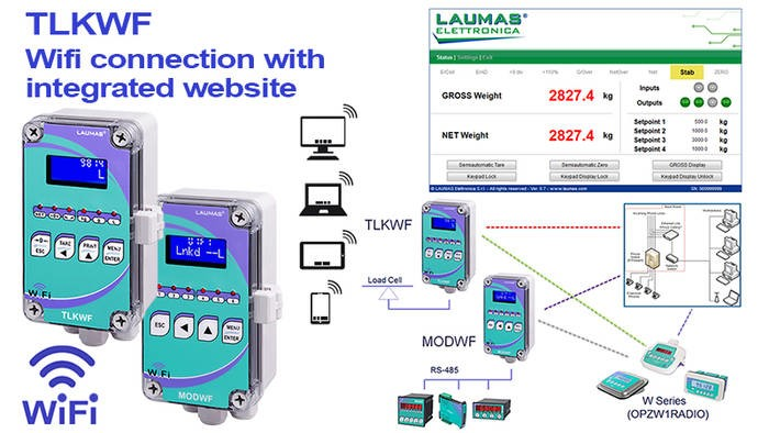 LOGO_TLKWF WiFi Weight Transmitters and Transceivers