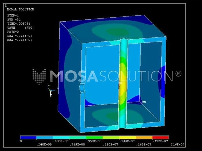 LOGO_Frequency analysis of technology and mathematical model