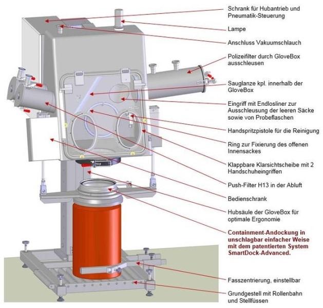 LOGO_Containment Fassentleerung für Feststoffe Type R-DCS-B