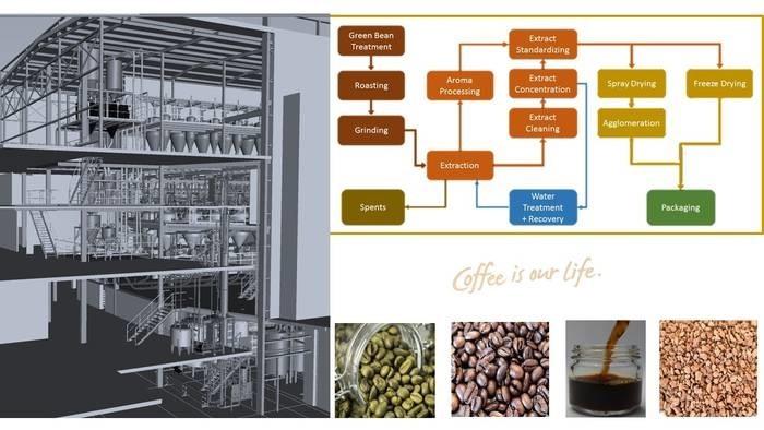 LOGO_DEVEX Instant-Kaffeeanlage