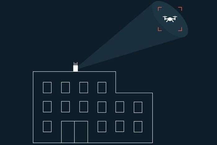 LOGO_Schützen Sie Ihren Luftraum