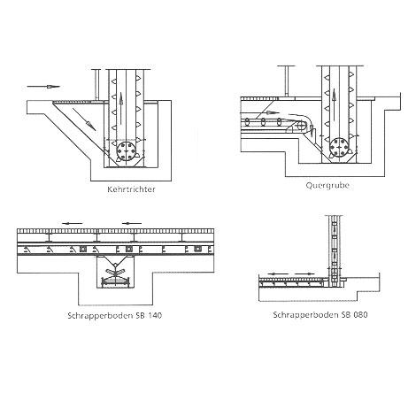 LOGO_Strahlmittel-Rückfördersysteme