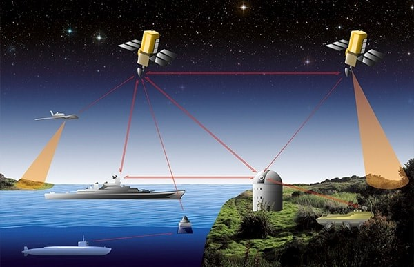 LOGO_HENSOLDT Laser Communication Terminal