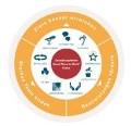 LOGO_Best-Practice-Workshop - Impulse für die Personalarbeit